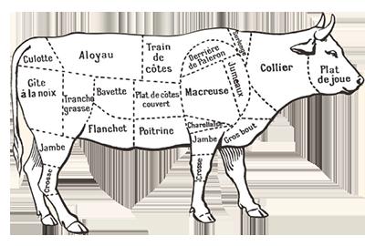 boucherie-fronton-christophe-bosca-boeuf-morceaux-viande